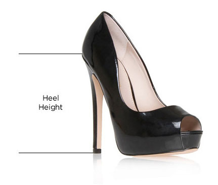 Measuring Heel Height
